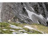 Bovški GamsovecPot iz Zadnjice je kopna,razen teh dveh snežišč