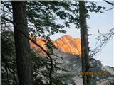 Kalška gora