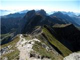 Skriti kotički v gorskem rajuKarnika, po grebenu proti Grose Kinegat