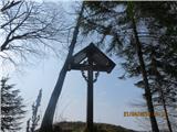 Znamenja (križi in kapelice) na planinskih potehpod Kamniškem vrhom