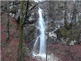 Slovenski slapovi vodotokov Desni pritok Jerečice v Koritih