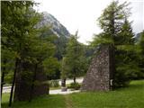 Sveta Ana (Ljubelj)Pri taborišču