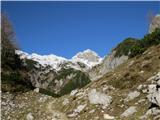 Ogradinad planino Jezerce (pogled na Vrh Hribaric in Škednjovec)