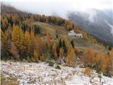 Slovenske planine v vseh letnih časihse nahaja nad Sočo