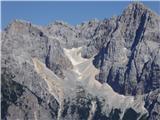 Šitna glava (Nad Šitom glava)VMP, Oltar, VR, Vrh rokavskega grebena in Škrlatica. V Veliki Dnini je še nekaj snega.