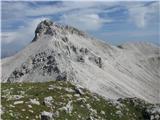 Batognicapod Vrhom nad Peski proti Prehodcem in planini Razor