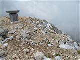 Grintovecvrh 2558 m
