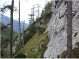 Ojstri vrh 1371mTo je prehod za sestop z vrha