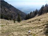 Storžič Ko pridem iz gozda, zagledam pastirski stan