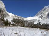 Kamniška Bistrica - Kamniško SedloPozdrav do naslednjič
