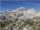 Kaninski podiVrh Žlebi, Kamen, Vrh Laške Planje in Črni Vogel