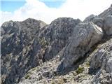 Smer Drenovcev in SZ greben PlanjaveKonec težav, vidita se oba vrhova Planjave.