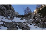 Iz Robanovega Kota čez Črni Hriber na KrofičkoGrapa pod bivakom je v snegu in senci