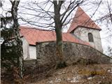 Znamenja (križi in kapelice) na planinskih potehsv Lovrenc