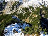 Ogradipogled na prehojeni greben Ogradov od Lazovškega prevala