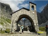 FERRATA SOSAT-Dolomiti di Brentakapelice stojijo ob vsaki koči