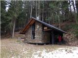 Kapunerhütte