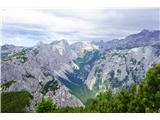 Debela peč, Brda, Lipanski vrh, Mrežce- Vse na ogled...