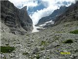 FERRATA SOSAT-Dolomiti di Brentasedlo Tuckett 2549m