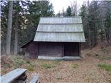 MHE Zabukovec - dom_na_kaliscu