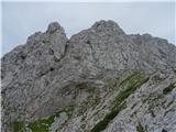 Kalška goraKalška gora