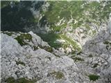 Cojzova koča s Kalške gore (Julij 2014)