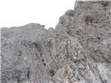 Grebensko prečenje Veliki Oltar-Visoki Rokav-Financarji(Žaga)-ŠkrlaticaPreboj na greben