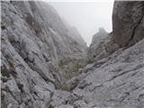Mali Ozebnikin levo potem pa strmo gor II.stopnja