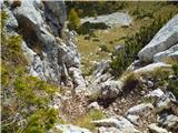 Debela peč, Brda, Lipanski vrh, Mrežcespust do sedla