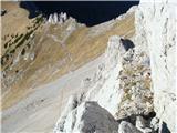 Smer Drenovcev in SZ greben PlanjaveKunaverjeva polica. Fotka je z lanske ogledne ture.