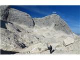 Visoki KaninKaninski ledenik je skoraj suh