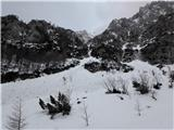 Grape, slapovi, zimski alpinistični vzponi