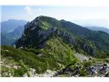 Debela peč, Brda, Lipanski vrh, Mrežce- Škrbina, Brda, Okroglež