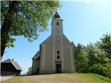 radeljski_prelaz - Sv. Anton na MP Radelj / St. Anton am Radlpaß