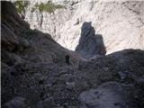 Divja koza - Cima di Riofreddo 2507 msestop