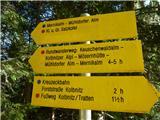 Kreuzeckbahn - Kleiner Salzkofel