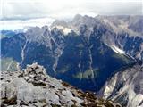 Šitna glava (Nad Šitom glava)Pogled z vrha proti Špikovi skupini