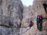 Divja koza - Cima di Riofreddo 2507 mpa začnimo...grapa Divje Koze