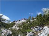 Ojstri vrh 1371mvzdušje na vrhu popolno