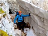 Prisojnikv snežnem tunelu