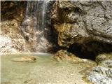 Skriti kotički v gorskem rajuZapotoški slapovi
