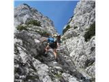 Mrzla goragrapa na Hudem prasku