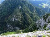 Klemenča peč - razmereKlemenča peč je popularna med plezalci