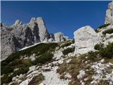 Bele vode / Rio Bianco - rifugio_corsi