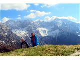 Goli vrh  1787 mnmše lepo zasneženo