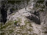 Divja koza - Cima di Riofreddo 2507 mže pred spustom v škrbino