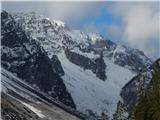 Prelaz Ljubelj (koča)Proti vrhu Begunjščice je nekaj novega snega
