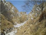 Alta via CAI Gemona (greben Lanež - Veliki Karman)pot
