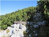 Debela peč, Brda, Lipanski vrh, Mrežcena Okroglež