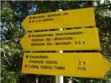 Kreuzeckbahn - salzkofel